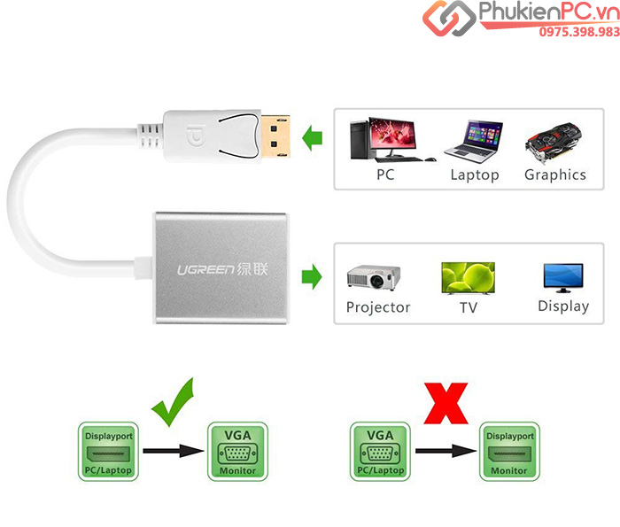 Cáp chuyển đổi Dipslayport sang VGA Ugreen 20406