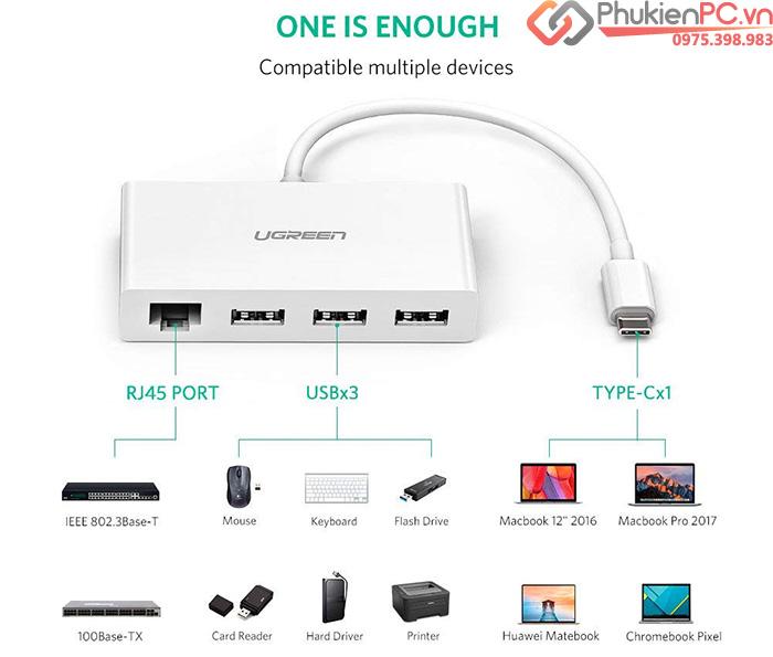 Bộ chia cổng USB-C ra 3 cổng USB 3.0, LAN 100 Mbps Ugreen 40382