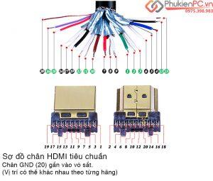 Bán đầu hàn HDMI, đầu bấm HDMI vỏ kim loại tại Hà Nội