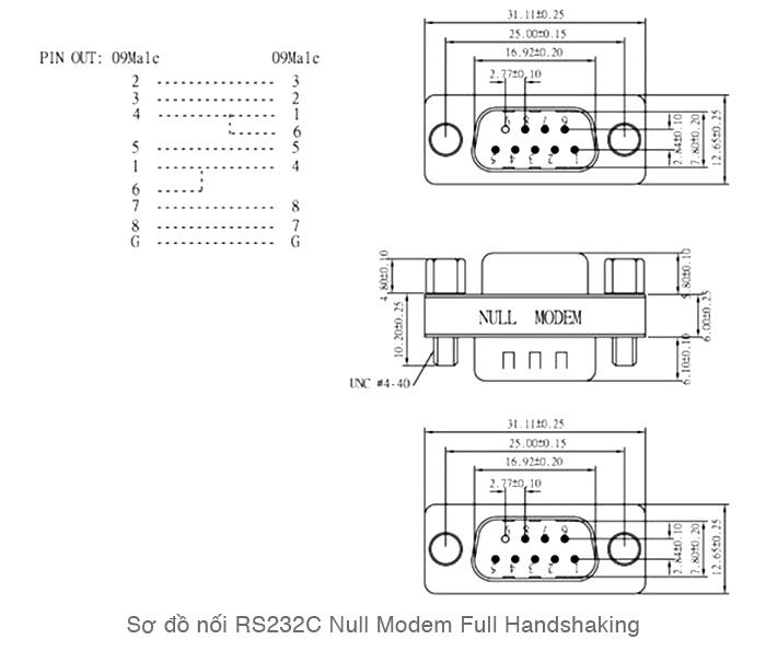 Đầu nối RS232C Null Modem Full Handshaking