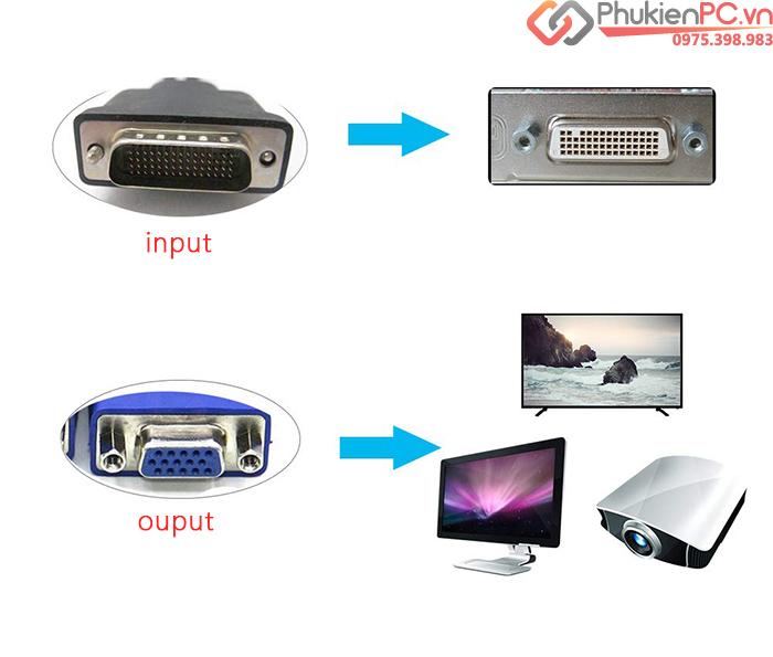 Cáp chuyển đổi DMS 59 DVI sang 2 VGA Female