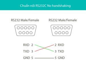 Một số sơ đồ cáp RS232C Null Modem nối chéo thông dụng