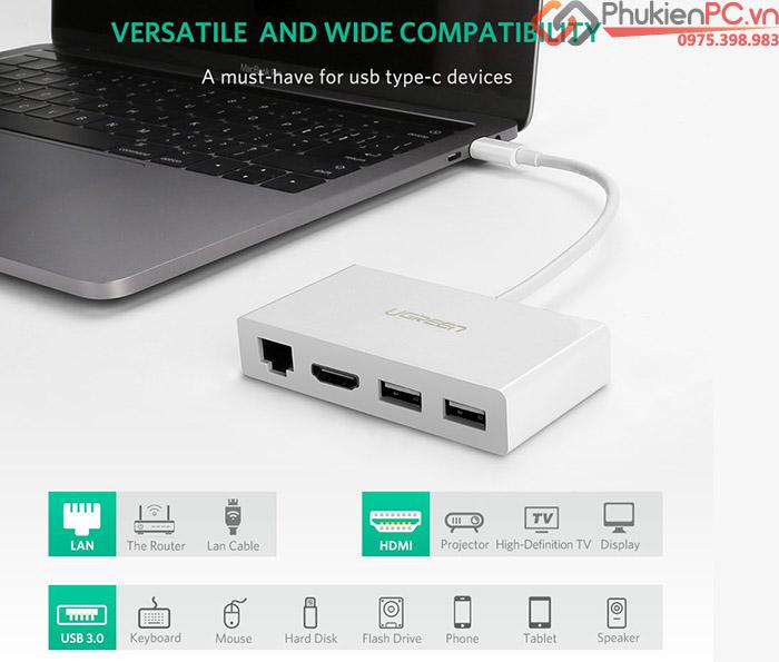 Bộ chuyển đổi Thunderbolt 3 ra HDMI LAN USB 3.0 Ugreen 40377