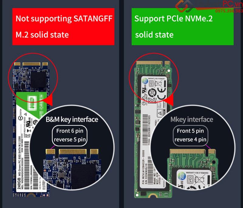 Box SSD M.2 NVMe sang Thunderbolt 3 40Gb ACASIS tốc độ nhanh nhất hiện nay