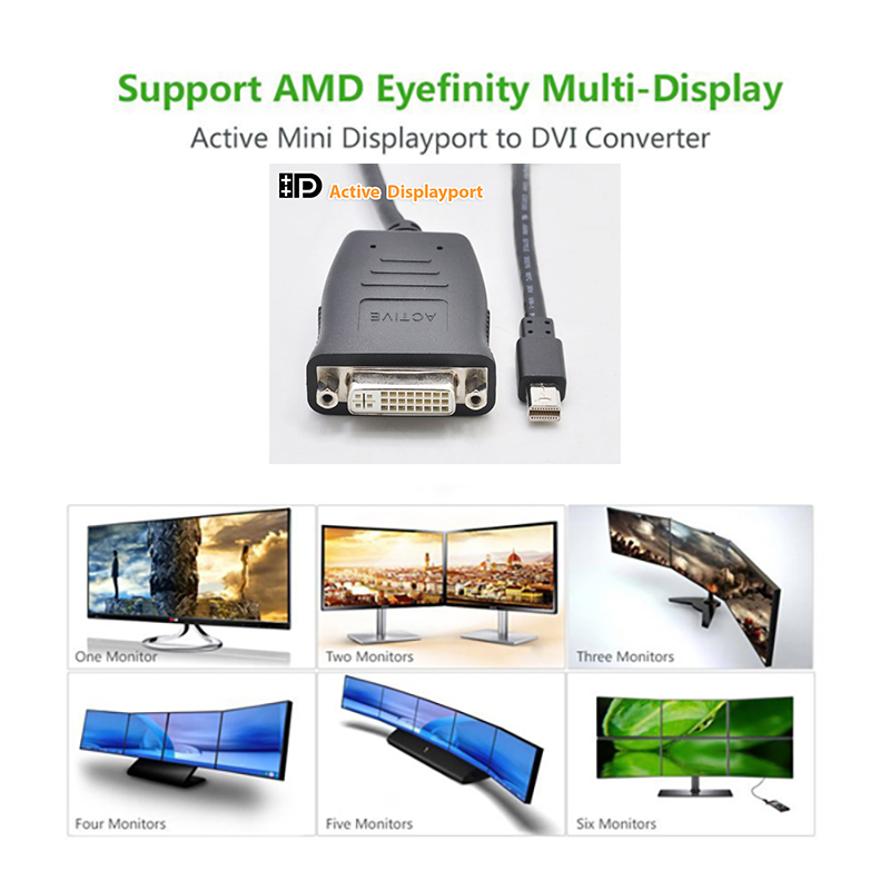 Active Mini Displayport sang DVI-D 24+5 hỗ trợ 4K
