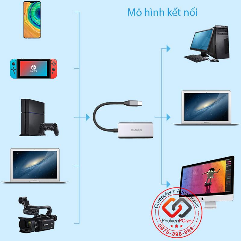Cáp HDMI Capture to USB Type C 1080P 60 FPS